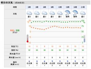 中京競馬場天気