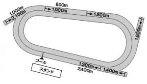 track_kouchi-thumb-350x200-2928