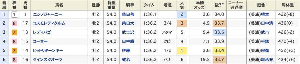 スクリーンショット 2015-09-06 12.41.53