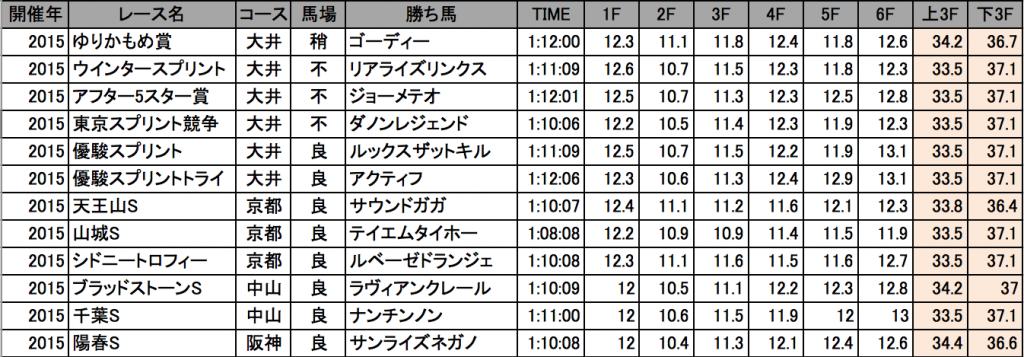 スクリーンショット 2015-09-30 18.58.41 1