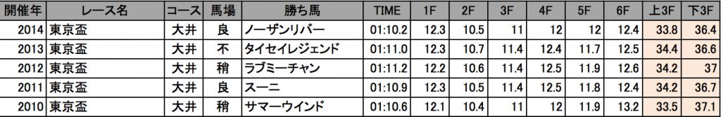 スクリーンショット 2015-09-30 18.58.41