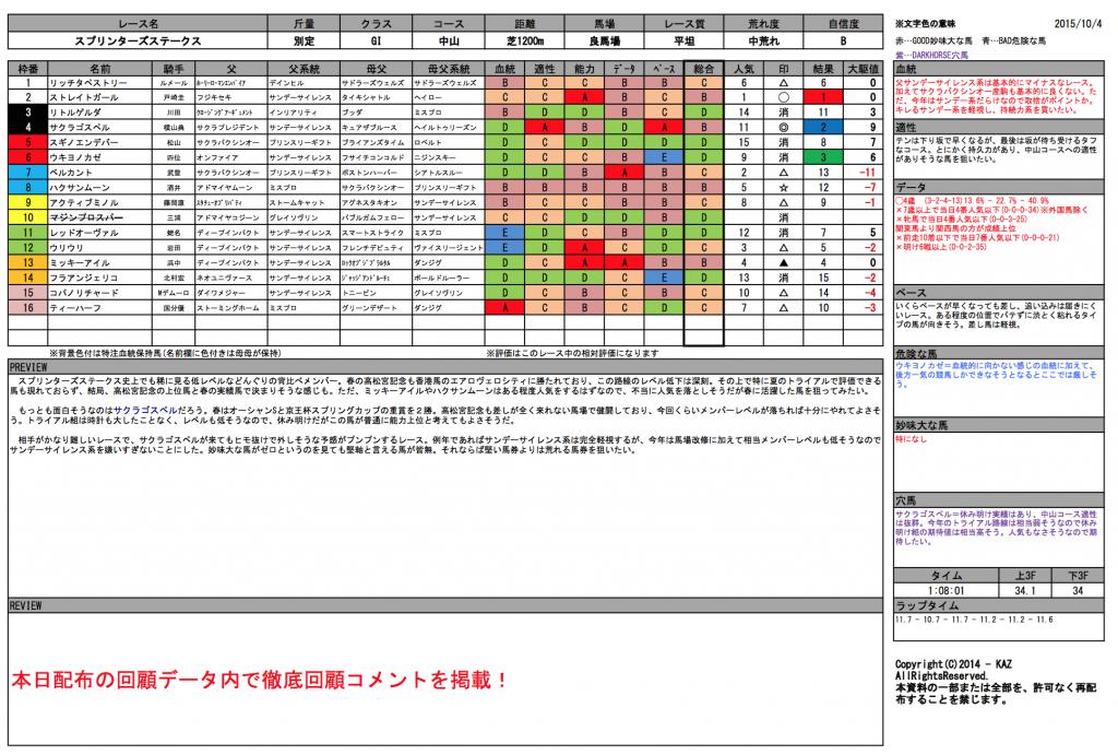 スクリーンショット 2015-10-05 17.42.34