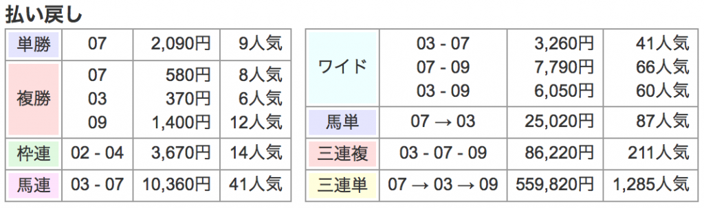 スクリーンショット 2015-10-07 14.49.14