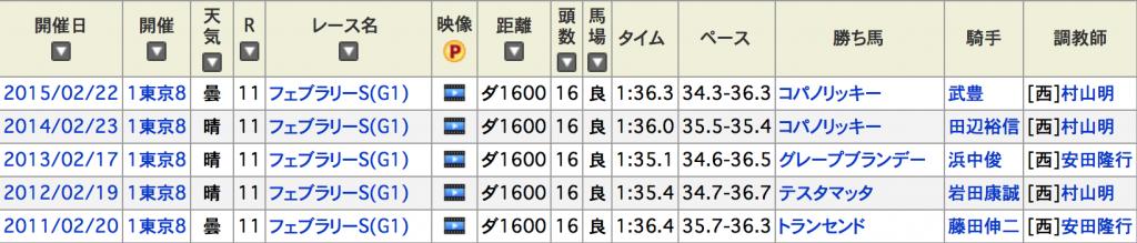 スクリーンショット 2015-10-09 7.10.55