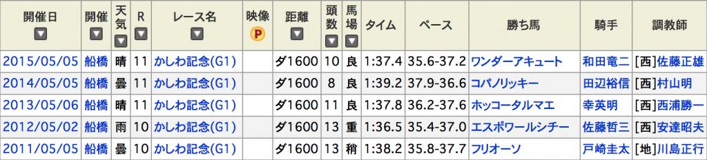 スクリーンショット 2015-10-09 7.11.01