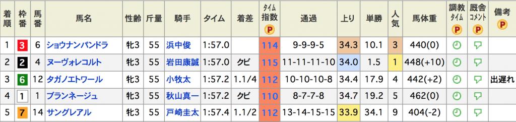 スクリーンショット 2015-10-14 11.25.11