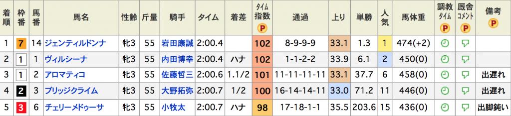 スクリーンショット 2015-10-14 11.25.28