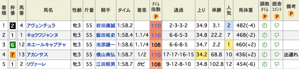 スクリーンショット 2015-10-14 11.25.33