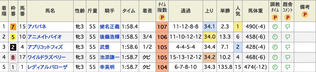 スクリーンショット 2015-10-14 11.25.43