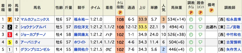 スクリーンショット 2015-10-28 18.47.52