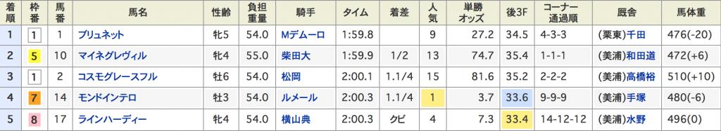 スクリーンショット 2015-11-02 16.10.35
