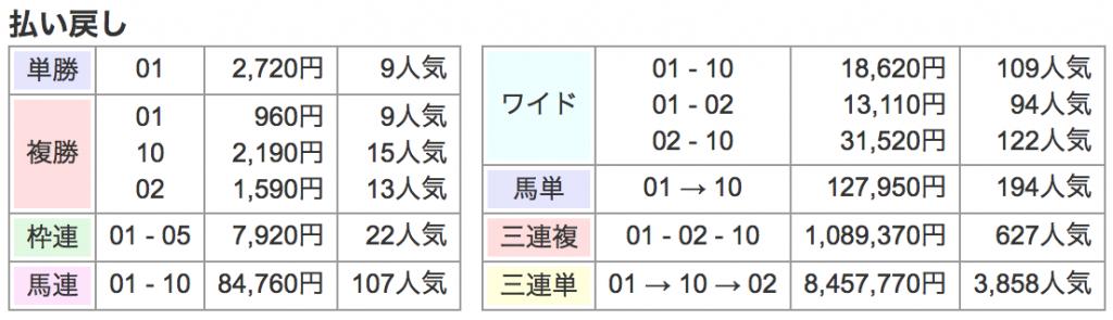 スクリーンショット 2015-11-02 16.10.45