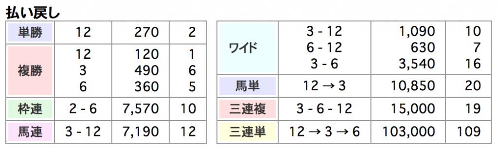 スクリーンショット 2015-11-02 16.38.50