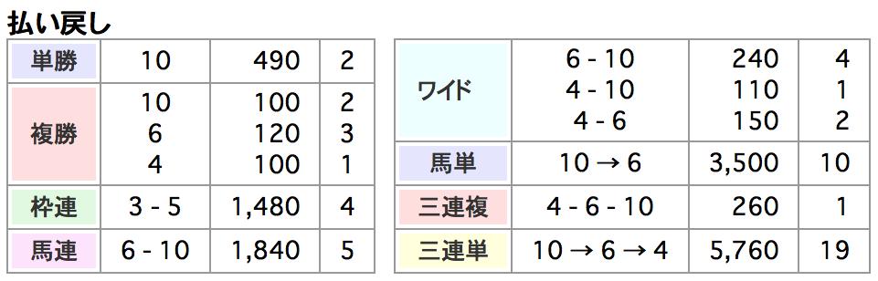 スクリーンショット 2015-11-02 16.44.30