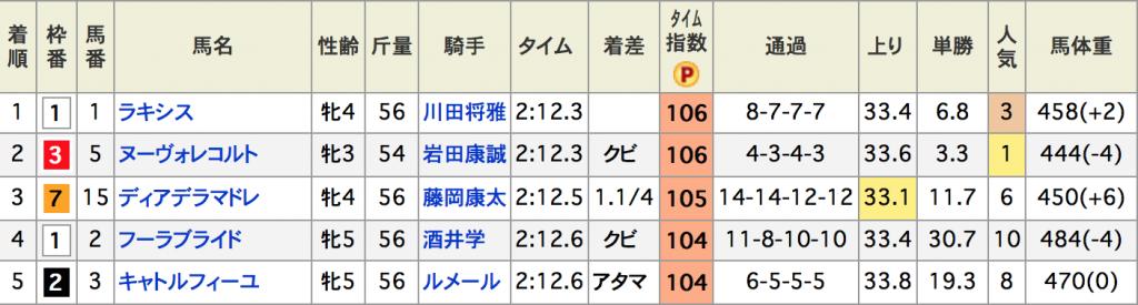 スクリーンショット 2015-11-09 17.52.10