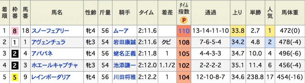 スクリーンショット 2015-11-09 17.52.49