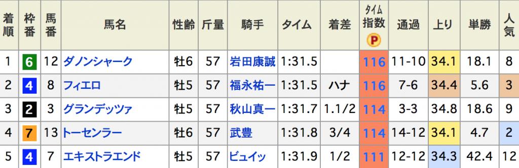 スクリーンショット 2015-11-16 14.18.56