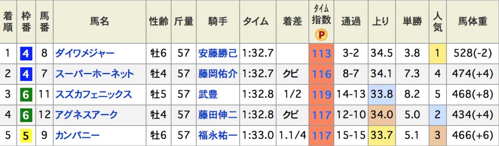 スクリーンショット 2015-11-16 14.20.50