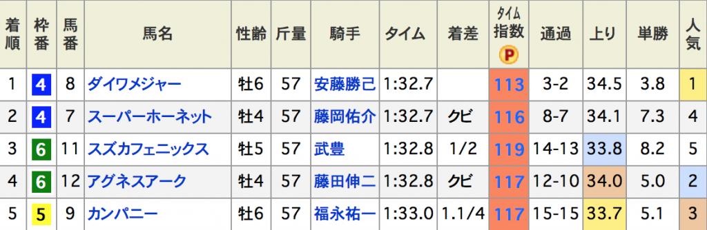 スクリーンショット 2015-11-16 14.20.51