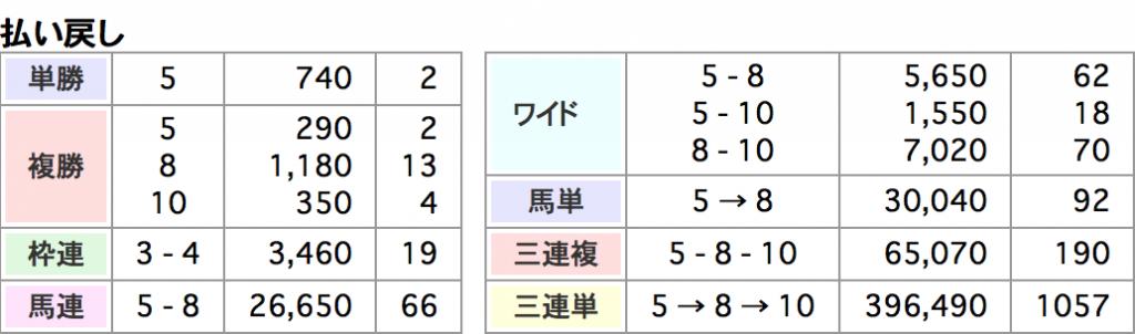 スクリーンショット 2015-11-26 6.09.41