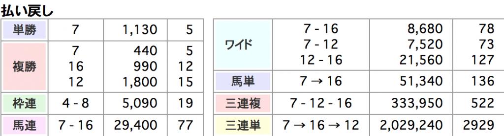 スクリーンショット 2015-11-26 6.10.08