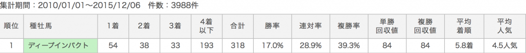 スクリーンショット 2015-12-09 8.49.08