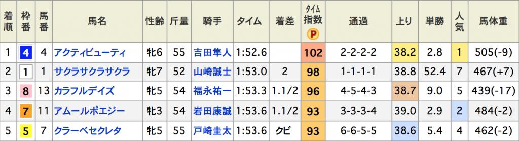 スクリーンショット 2015-12-09 9.52.23