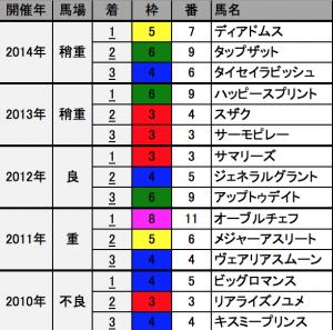 スクリーンショット 2015-12-16 10.59.36
