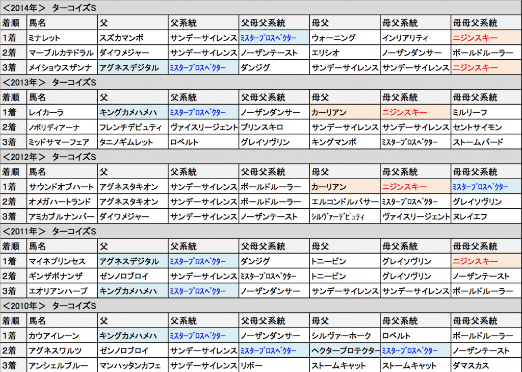 スクリーンショット 2015-12-19 9.26.48