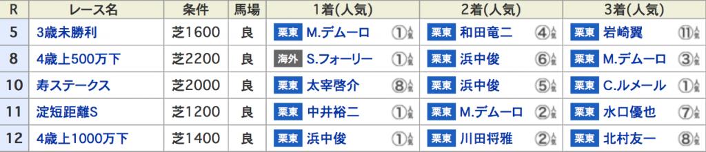 スクリーンショット 2016-01-10 11.46.08