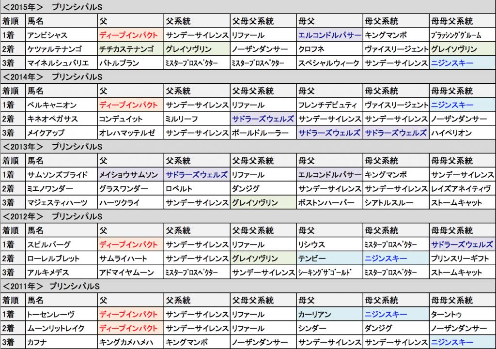 スクリーンショット 2016-05-06 14.44.12
