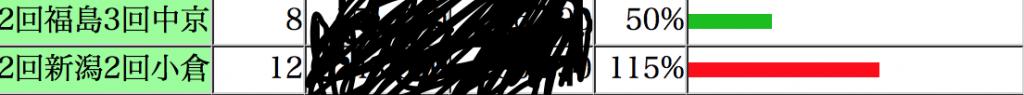 スクリーンショット 2016-09-05 17.45.56