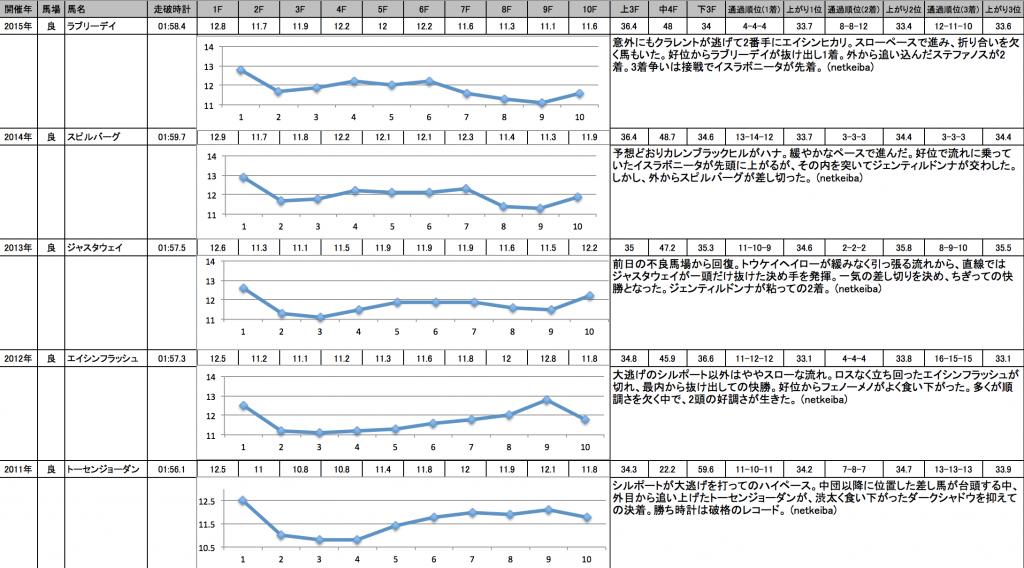 %e3%82%b9%e3%82%af%e3%83%aa%e3%83%bc%e3%83%b3%e3%82%b7%e3%83%a7%e3%83%83%e3%83%88-2016-10-24-19-14-17