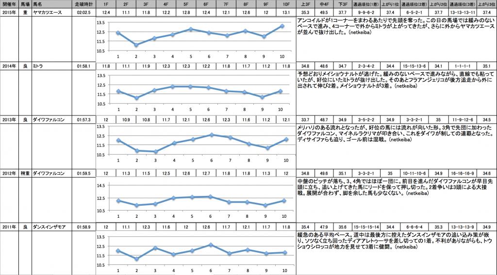 %e3%82%b9%e3%82%af%e3%83%aa%e3%83%bc%e3%83%b3%e3%82%b7%e3%83%a7%e3%83%83%e3%83%88-2016-11-07-16-47-34