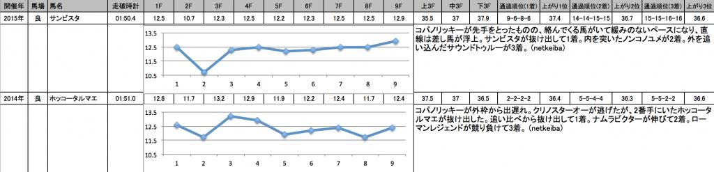 %e3%82%b9%e3%82%af%e3%83%aa%e3%83%bc%e3%83%b3%e3%82%b7%e3%83%a7%e3%83%83%e3%83%88-2016-11-29-10-26-36