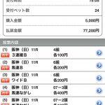3月3週のレース回顧〜勝負のフィリーズレビューは印4点での大本線的中!〜